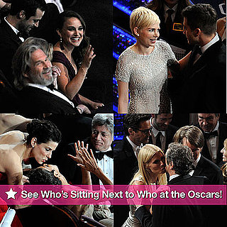 2011 Oscar Audience