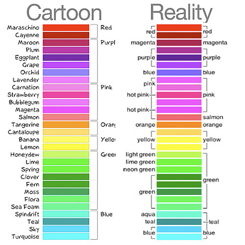 Do Men and Women See Colors Differently?