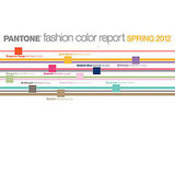 Pantone's 2012 Spring Color Report