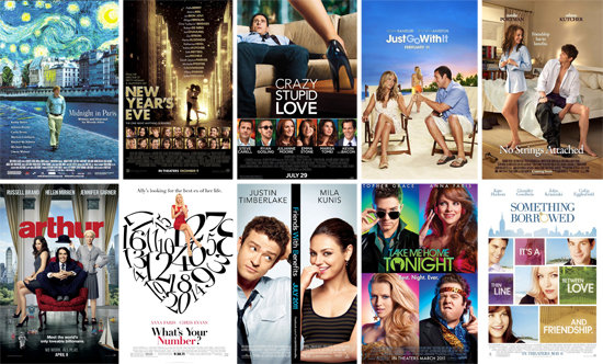 an analysis of making the slacker comedy genre famous Drama film is a genre that relies on the emotional and relational development of dramedy film is a genre that has a dramatic tone yet important elements of comedy.
