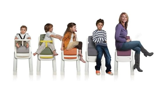 Would you buy Nuna Zaaz high chair?