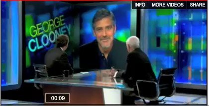 Video: George Clooney Talks About Contracting Malaria in Sudan