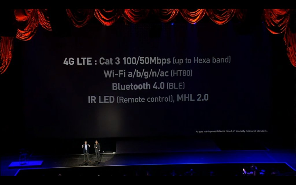 The 4G LTE-ready version of the Galaxy S4 will be available later this year.