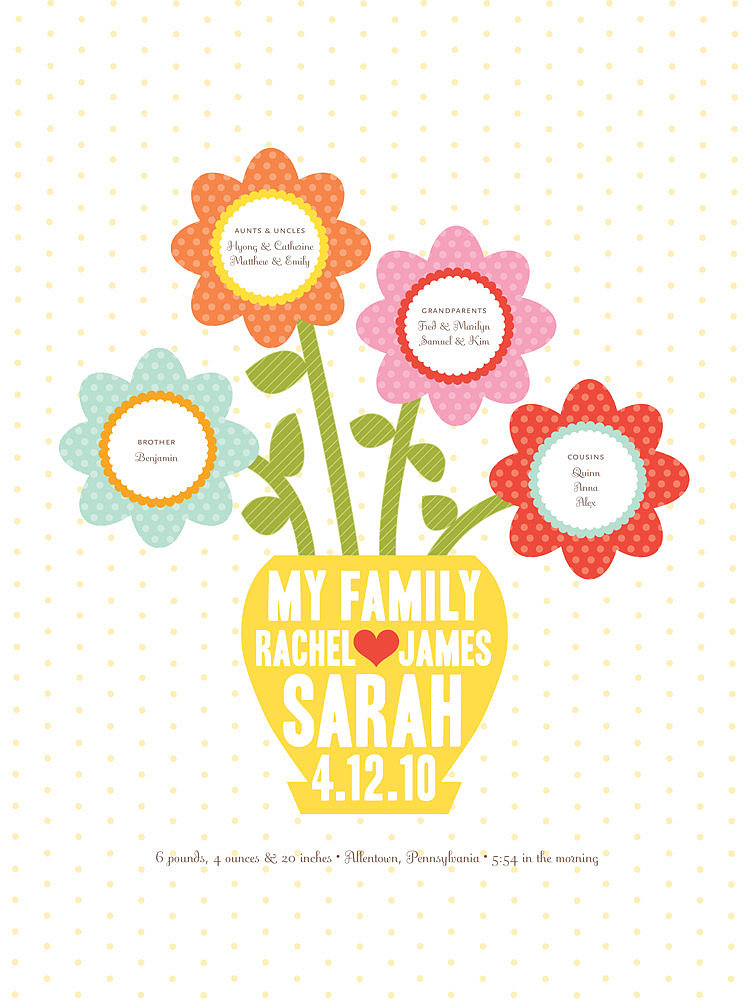 Family Tree Flower Print