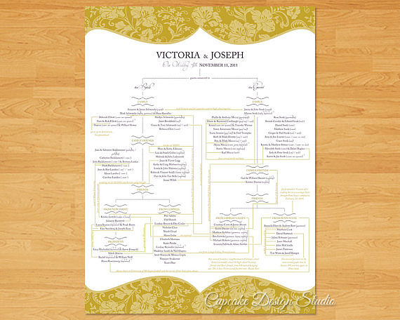 This printable wedding guest chart ($99) could be put on each table.
