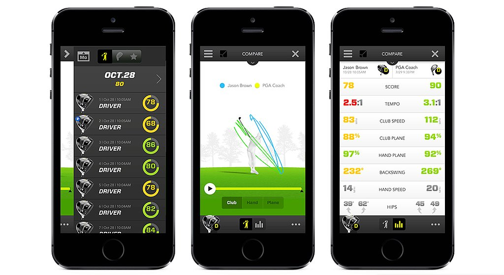 Zepp Golf Swing Replay and Instant Feedback