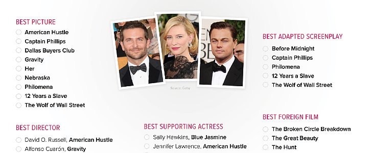 Print Out Your Own Oscars Ballot!