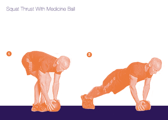 Squat Thrust With Medicine Ball