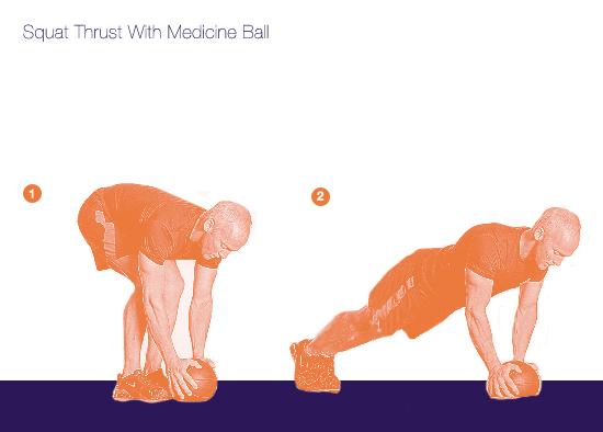 Squat Thrust With Medicine Ball