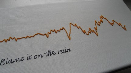 "Song on the Wall #3 ($32) features the sound wave from an actual song, hand-stitched into painted canvas. (In case you didn't recognize it, the song is ""Blame It on the Rain"" by Milli Vanilli.)"