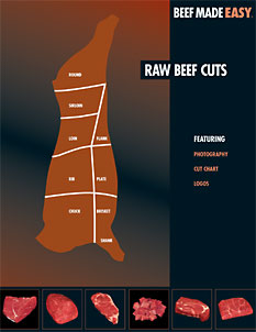 Do You Know Your Beef Cuts?