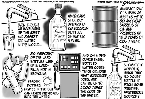 "the ""Usefulness"" of Bottled Water"