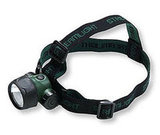 Waterproof Headlamp