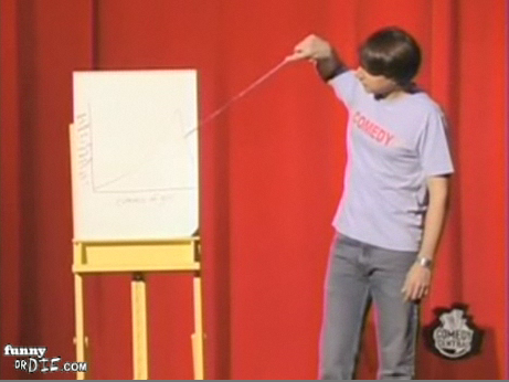 Demetri Martin Explains the World