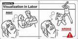 Visualization in Labor