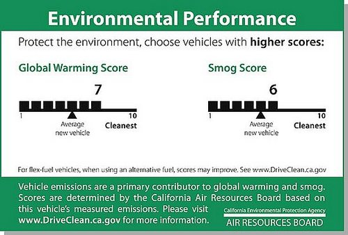 Are You Hot on Global Warming Ranking Stickers for Cars?