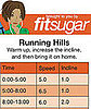 Four Printable Treadmill Workouts