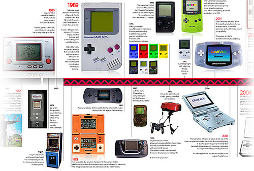Gameboy Celebrates 20 Years