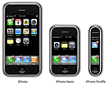 Sugar Shout Out: The iPhone Evolution