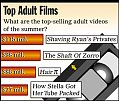 Funny Adult Film Titles